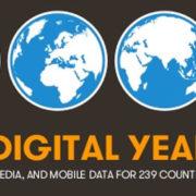 estudio-redes-sociales-internet-2018