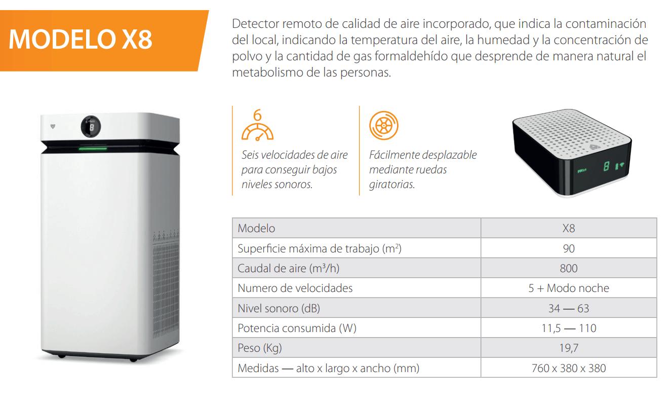upa-sodeco-X8