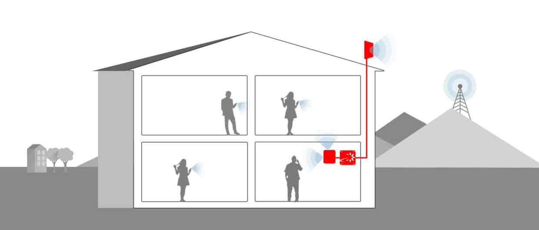 amplificación-cobertura-móvil-viviendas-lasser